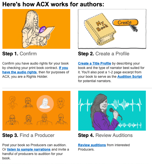 Steps 1-4 of the ACX process